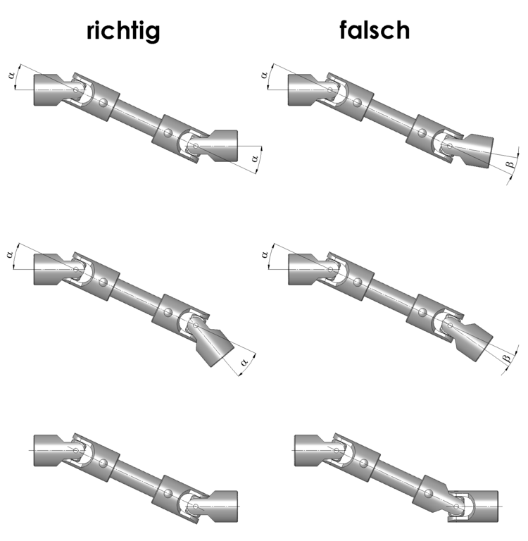 File:Cardan-joint intermediate-shaft contrasting de.png