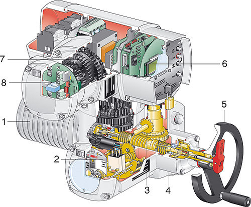 Ac Linear Actuator Wiring Diagram Valve Actuator Wikipedia