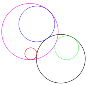 3rd pair of solution circles to Apollonius' pr...