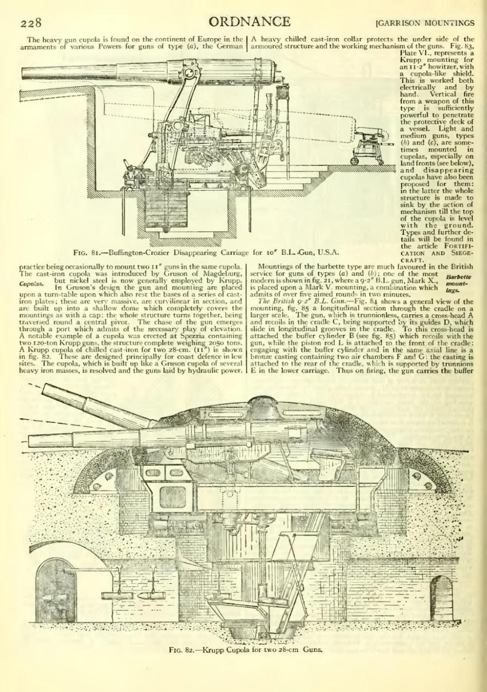 medium resolution of krupp cupola for two 28 cm guns