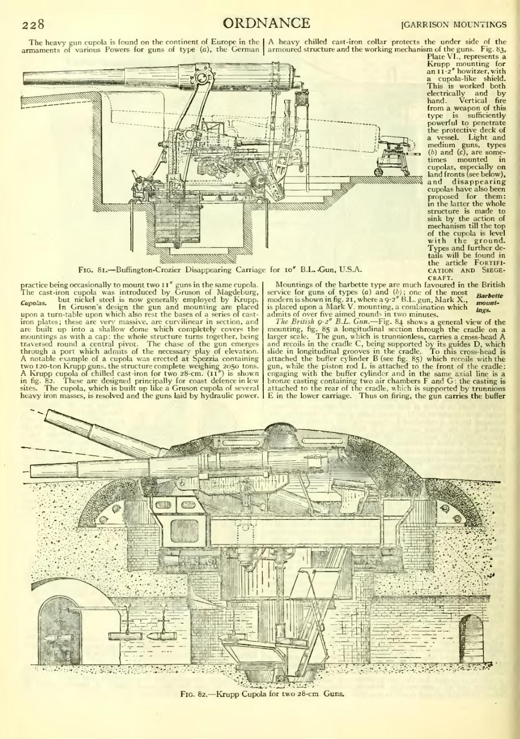 hight resolution of krupp cupola for two 28 cm guns