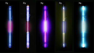 Spectrum = gas discharge tubes. The gases: hyd...