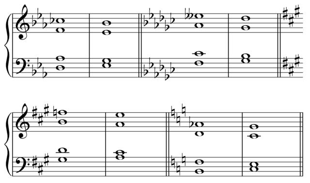 File:Enharmonic equivalents of Bdim7 resolving.png - Wikimedia Commons