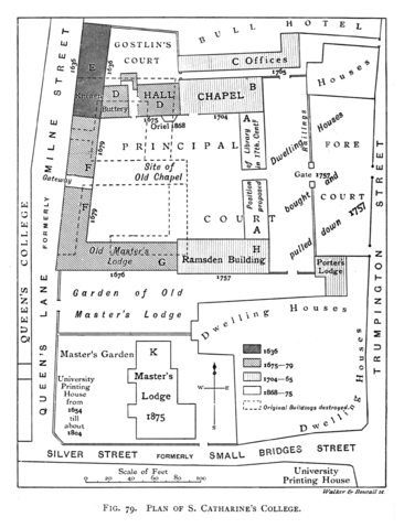 File:Historical plan of St Catharine's College, Cambridge