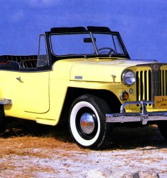 willys overland jeepster wikipedia 1948 willys jeepster 1950 willys jeepster wiring diagram [ 1200 x 823 Pixel ]