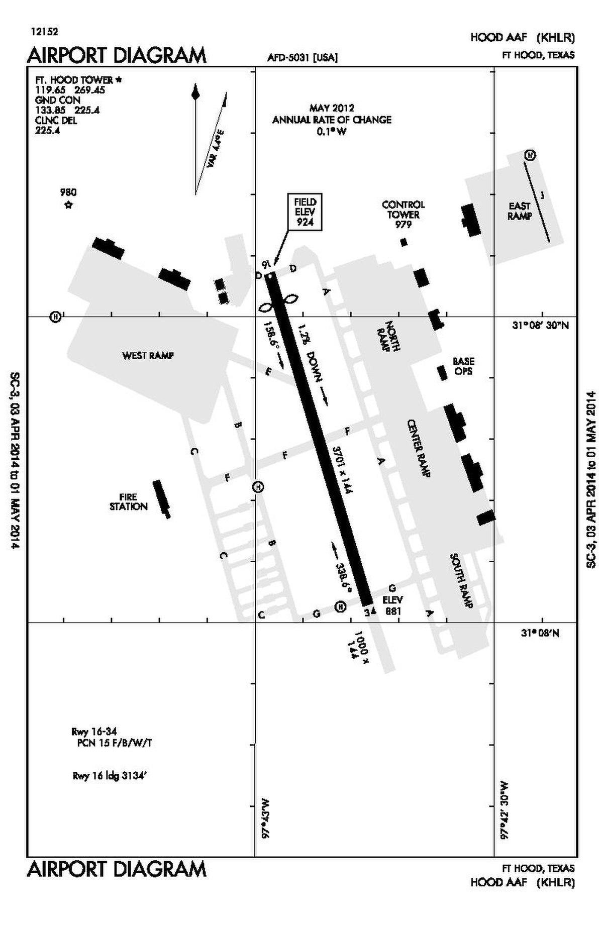 Hood Army Airfield