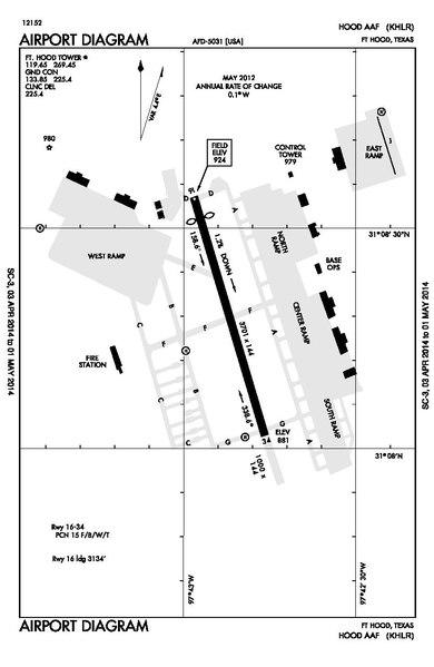 File:Airport Diagram of KHLR (HLR)