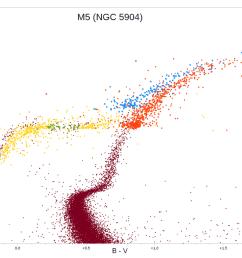 hr diagram model [ 1200 x 814 Pixel ]