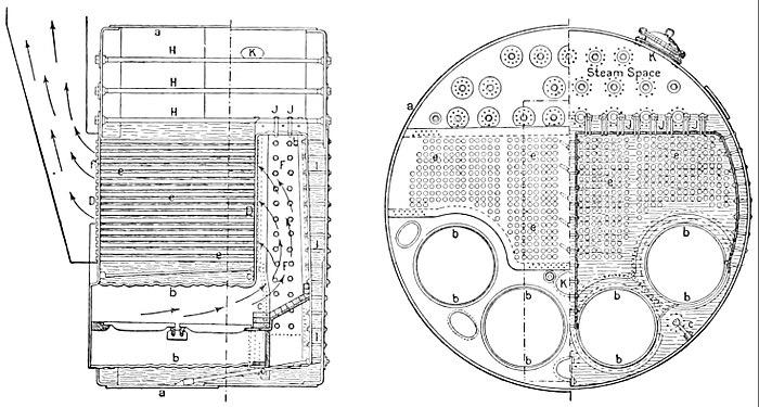 The New International Encyclopædia/Steam Navigation