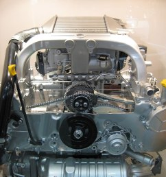 subaru boxer diesel engine for 2008 legacy in eco products 2008 [ 970 x 1293 Pixel ]