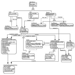 Entity Relationship Diagram Template 2001 Holden Vectra Stereo Wiring Data Modeling - Wikipedia