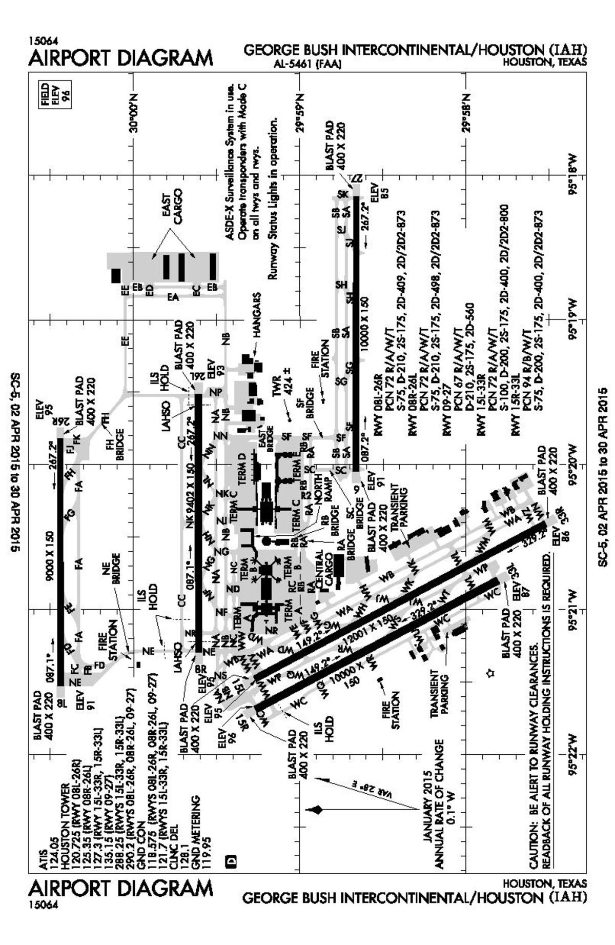 Archivo Iah Diagram