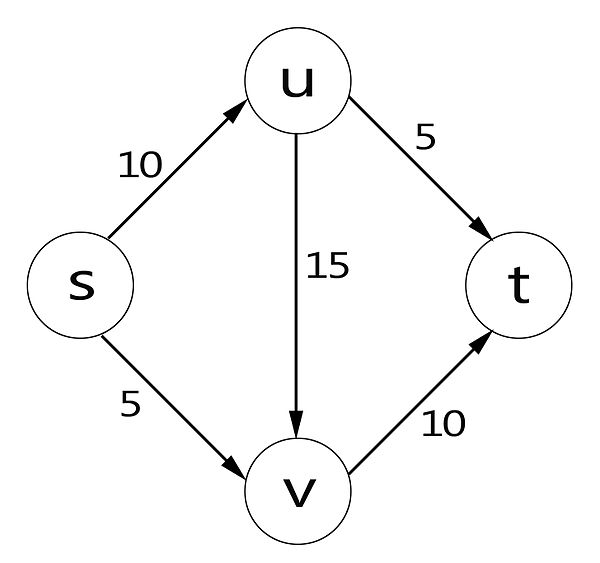 List of unsolved problems in mathematics