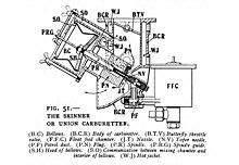 1967 Jaguar Xke Wiring Diagram Su Carburettor Wikipedia