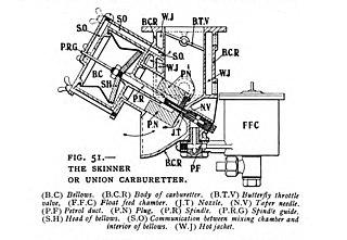 1967 Jaguar Xke Wiring Diagram File Skinner Union Carburettor 1909 Jpg Wikimedia Commons