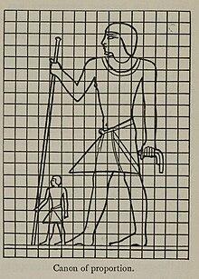 Art De Lgypte Antique Wikimonde