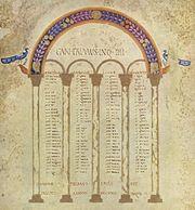 Tableros de concordancia de los Evangelios de Eusebio de Cesarea