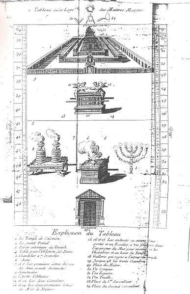 Fichier:1745, Le Parfait Maçon, tableau maitre.jpg — Wikipédia