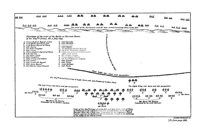 File:A plan of the Royalist dispositions at Marston Moor, drawn up by Sir Bernard de Gomme.jpg