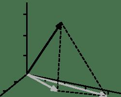 Linear Algebra/Gram-Schmidt Orthogonalization/Solutions