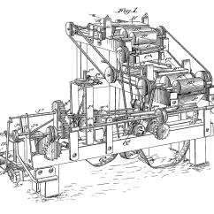 State Diagram For Washing Machine Condor Mdr2 Pressure Switch Wiring Wikipedia