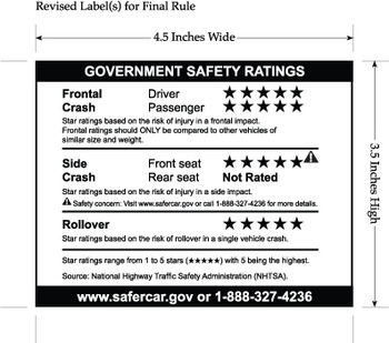 Consumer information label for a vehicle with ...