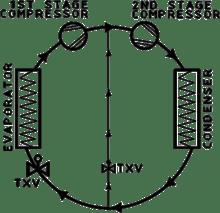 Refrigeration: Txv Valves Refrigeration