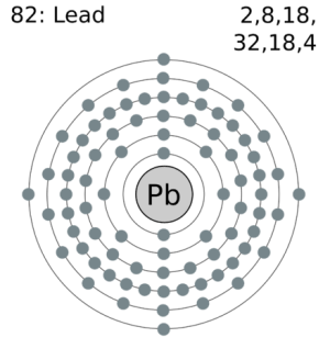 File:Electron shell 082 leadpng  Wikimedia Commons