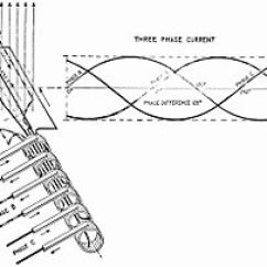 3 Phase Converter Wiring Diagram Addressable Duct Smoke Detector Three Wikipedia Elementary Six Wire Alternator With Each Using A Separate Pair Of Transmission Wires
