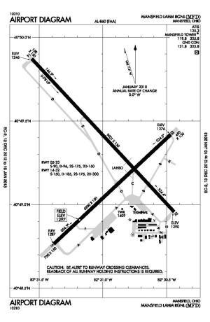 Mansfield Lahm Regional Airport  Wikipedia