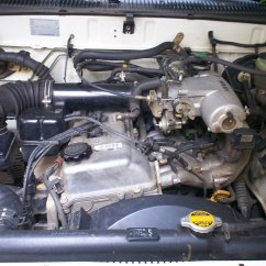 1992 Toyota Hilux Surf Wiring Diagram For 700r4 Trans Rz Engine Wikipedia