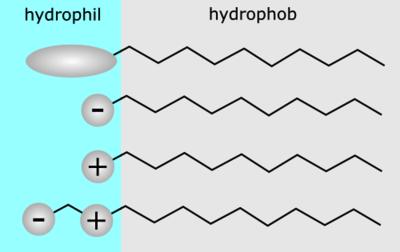 propylene phase diagram network cat5 wiring surfactant - wikipedia