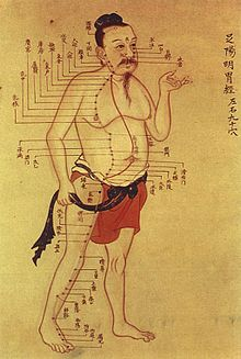 acupuncture wikipedia