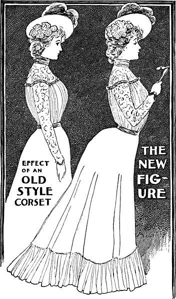 File:Coronet Corset Co.jpg