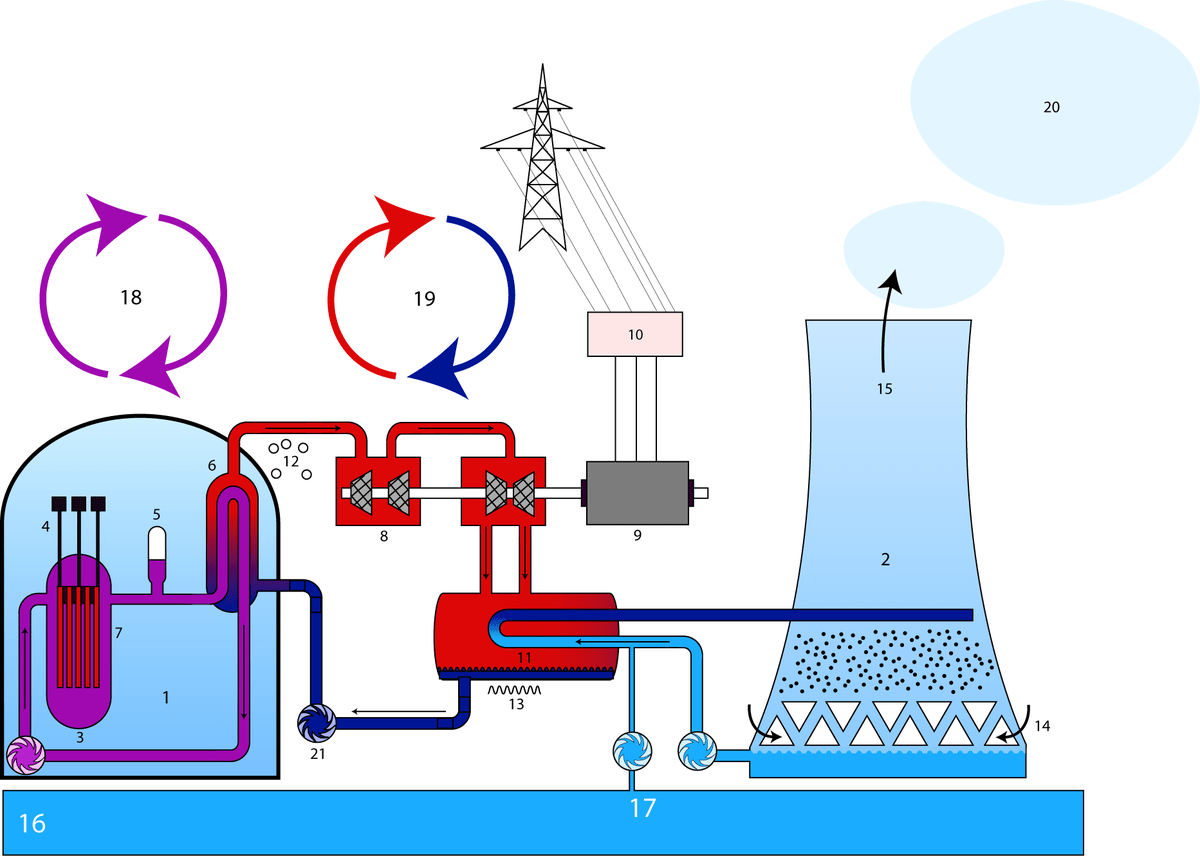 hight resolution of power generation nuclear power part2