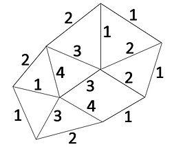 迴圈量子重力 - 維基百科。自由的百科全書