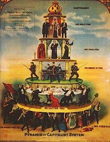 Jenis Stratifikasi Sosial : jenis, stratifikasi, sosial, Stratifikasi, Sosial, Wikipedia, Bahasa, Indonesia,, Ensiklopedia, Bebas