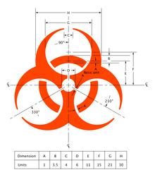 Biological hazard - Wikipedia