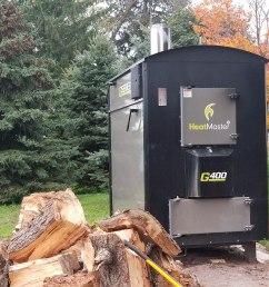 outdoor wood fired boiler [ 1200 x 1200 Pixel ]