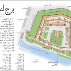 Diagram Parts Of A Church Skeletal Foot برج لندن - ويكيبيديا، الموسوعة الحرة