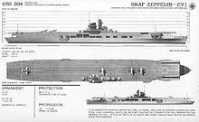 German Aircraft Carrier Graf Zeppelin Wikipedia