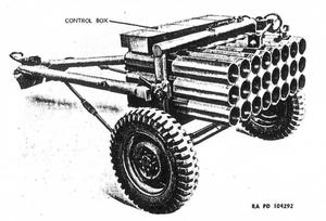 Identifying the HOI4 Generic Artillery