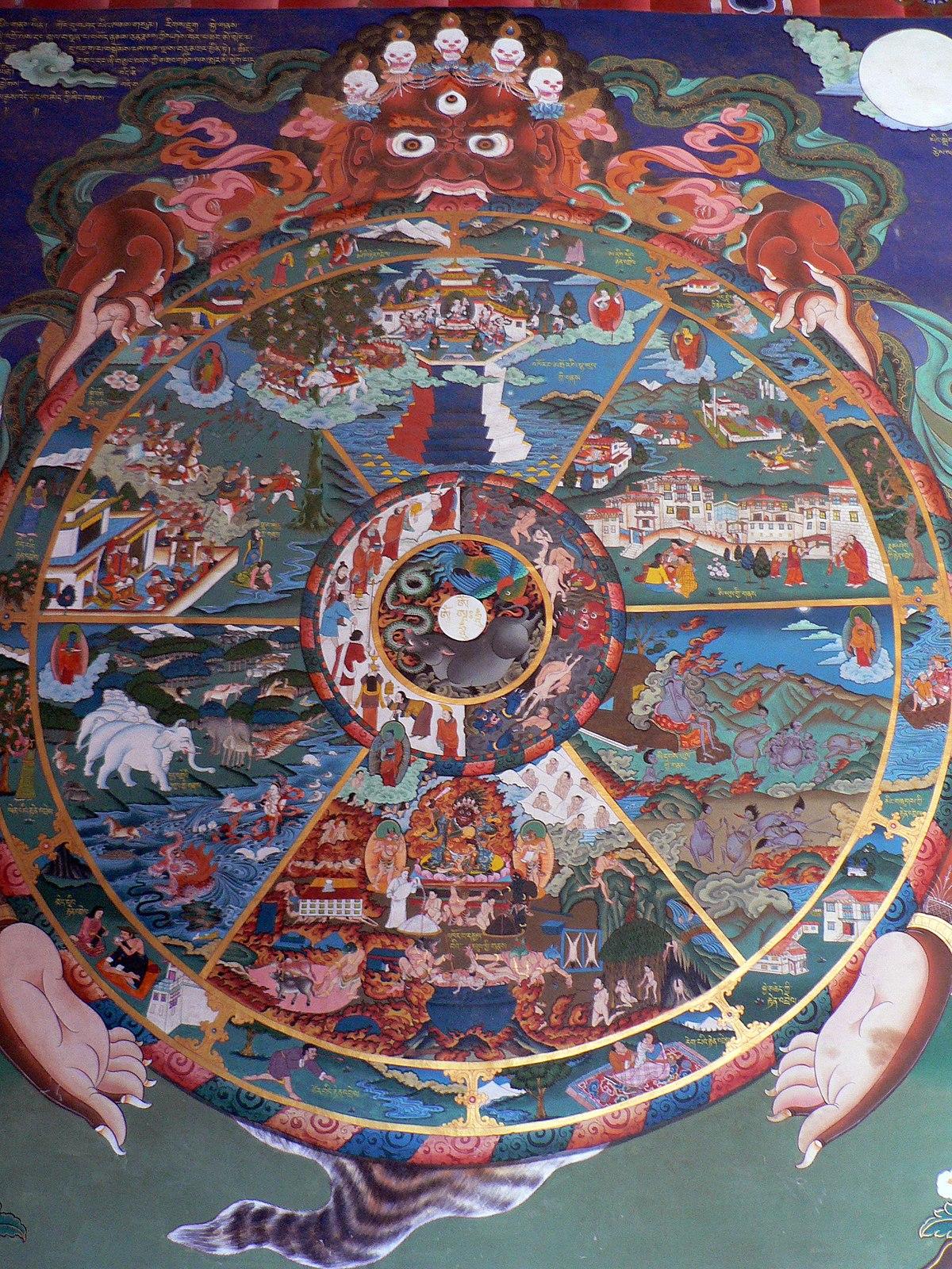 Roue De La Vie Bouddhiste : bouddhiste, Saṃsāra, Wikipédia