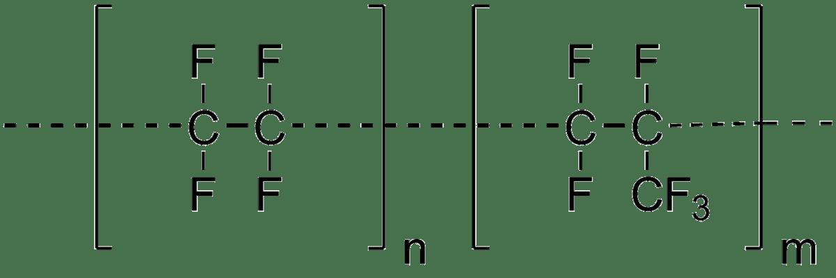 propylene phase diagram digital multimeter wiring fluorinated ethylene wikipedia