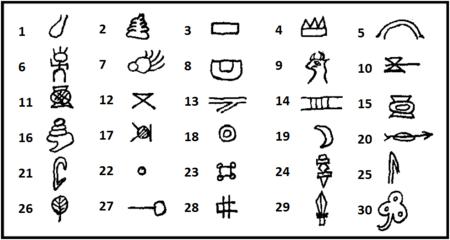 Ersu Shaba script
