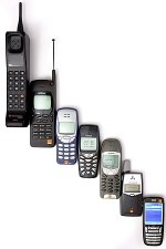 English: Mobile phone evolution ???????: ?????...
