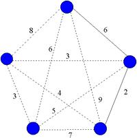A-level Mathematics/OCR/D1/Node Graphs/Spanning Trees