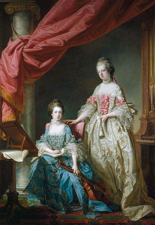 Caroline Mathilde of Great Britain