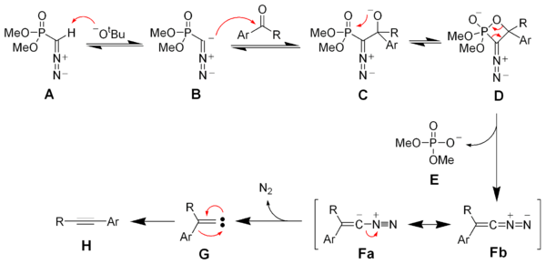 The mechanism of the Seyferth–Gilbert homologation