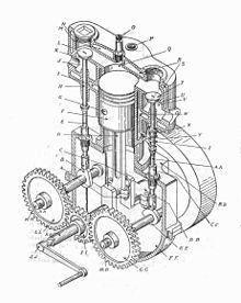 T-Kopf-Motor